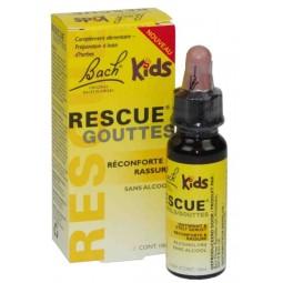Remède de secours, Rescue