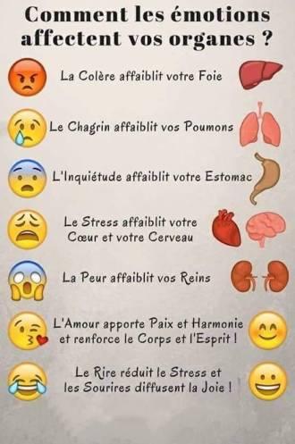 emotions et santé
