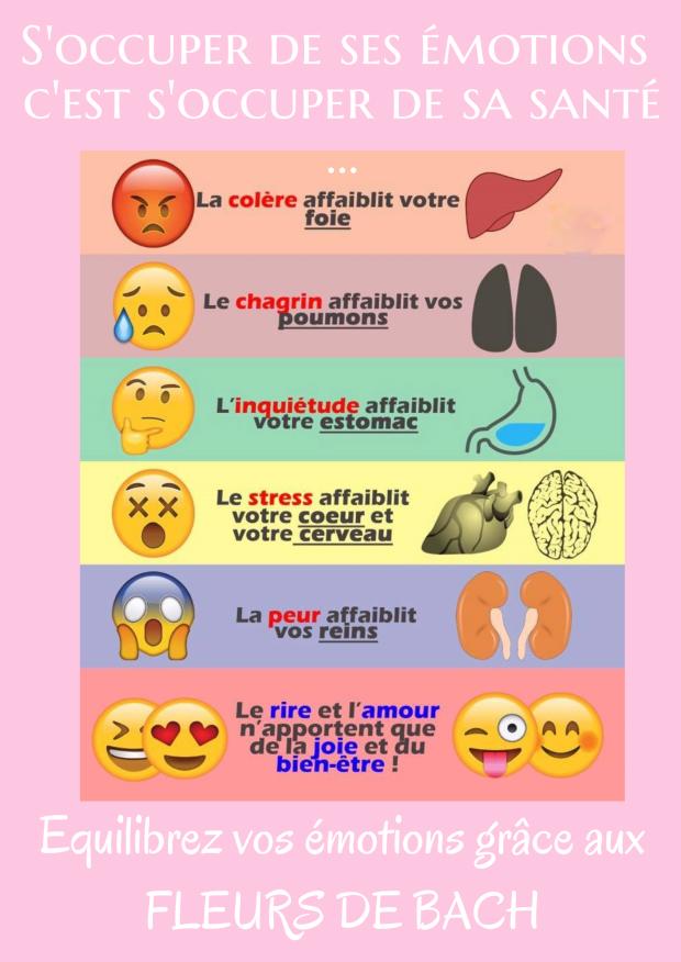 Emotions & santé